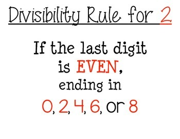 Divisibility Rules Reference Sheets