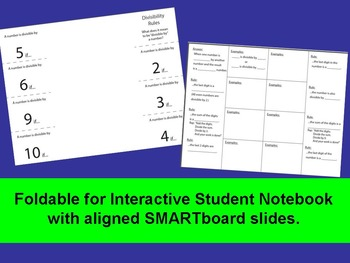 Divisibility Rules Interactive SMARTboard and Foldable