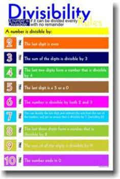 Divisibility  Rules Test
