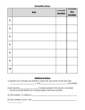 Divisibility Rules graphic organizer, 4th.5th grade Common Core Math