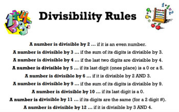 Divisibility Rules thru 12 Quick Reference Chart Division Rules Notes