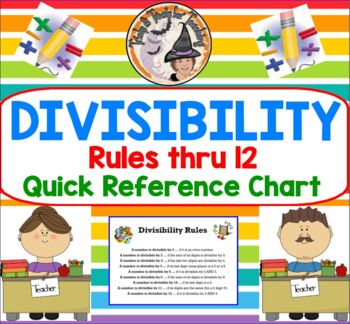 Divisibility Rules thru 12 Quick Reference Chart Division