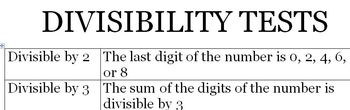 Divisibility Tests Poster