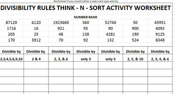 Divisibility Think - n - Sort Activity (with worksheet)