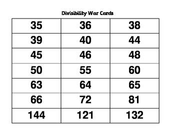 Divisibility War