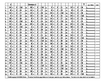 (Sprints) Division 1-10;  It's Not a Worksheet (INAW) Book #1 (one number)