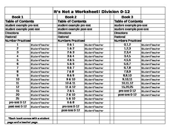 (Sprints) Division 1-12;  It's Not a Worksheet (INAW) Book #3 (3 numbers each)