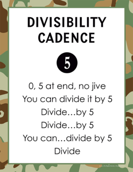 Divisibility Rules Activities