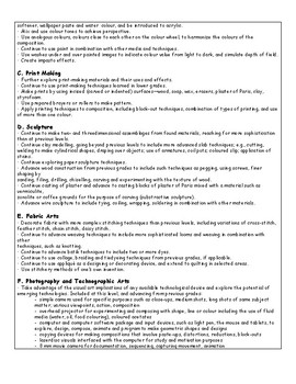 Division 2 Art Year Plan (Alberta Curriculum)