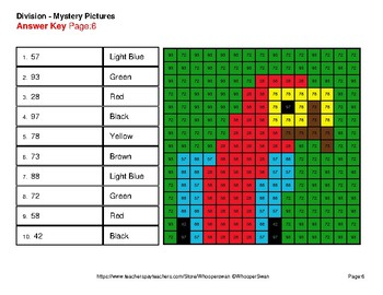 Division: 3-Digit by 1-Digit - Color-By-Number Math Mystery Pictures