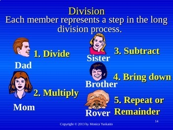 Common Core 4th - Division 3 - Dividing 1 Digit into 3 Digits with Remainders