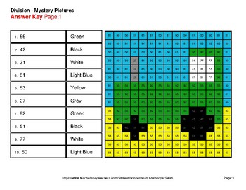 Division: 4-Digit by 2-Digit - Color-By-Number Mystery Pictures
