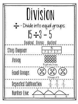 Division Anchor Chart