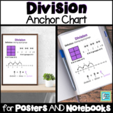 Division Anchor Chart for Interactive Notebooks and Posters