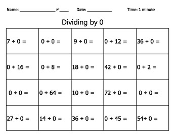 Division Basic Fact Quizzes