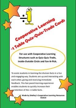 Quiz Quiz Trade Division By 1 Cards