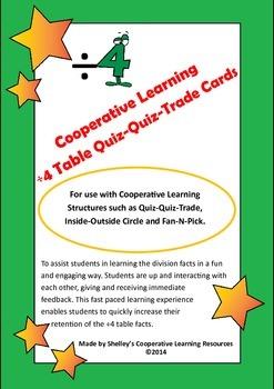 Quiz Quiz Trade Division By 4  Cards