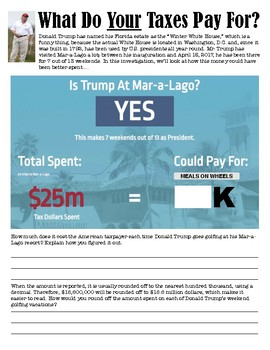 Division: Calculating, Rounding and Comparing: Trump's Golf Trips
