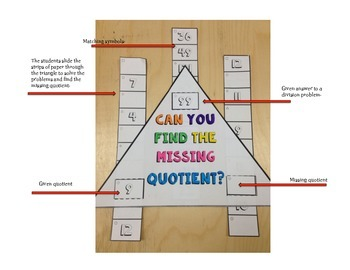 Division: Can You Find the Missing Quotient?