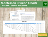 Division Charts & Instructions