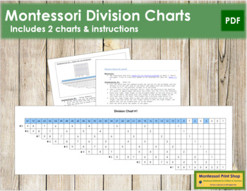 picture regarding Division Chart Printable named Montessori Department Charts Recommendations