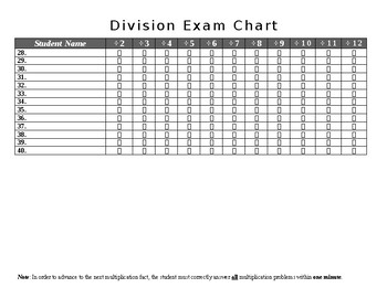 Division Facts Tracker for the Class