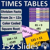 Division Facts with Times Tables - PowerPoint - 132 slides