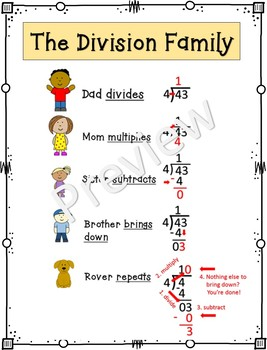 Division Family