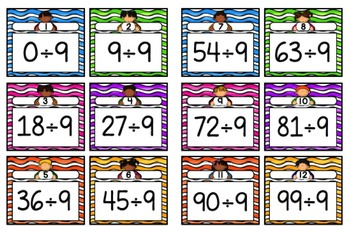 Division Flash Cards- Tables 0 - 11