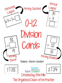 UPDATED! HUGE Bundle of Division Flashcards