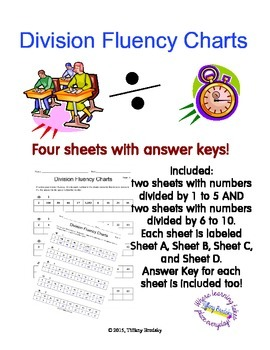 Division Fluency Charts
