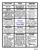 Division Fluency Practice Menu