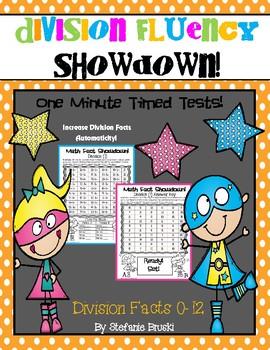Division Fluency Showdown