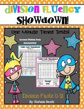 Division Fluency Showdown