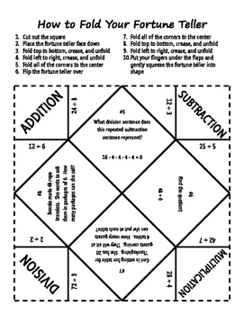 Division Fortune Tellers