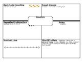 Division Frayer Model