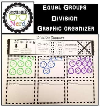 Division Graphic Organizer: Using Equal Groups