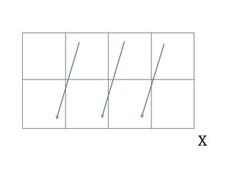Division Grid