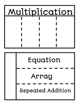 Division/Multiplication Foldables