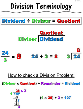 Division Note Sheets