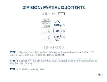 Division: Partial Quotients