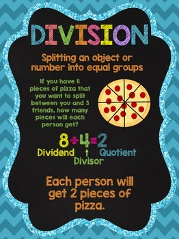 Division Poster: Chalkboard Style