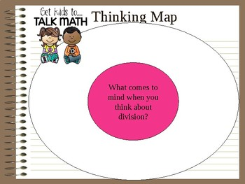 Division Powerpoint ( Using long division, area model, and partial quotient)