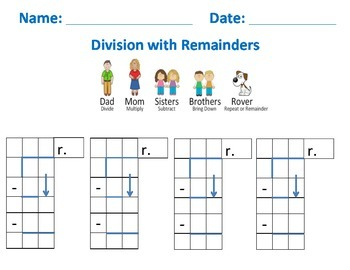 Division with Remainder Practice Sheet with Step by Step Visual Aid