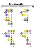 Division Process Math Aid