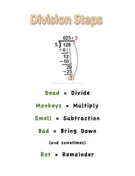 Division Process Poster