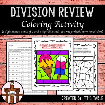 Division Review Coloring Activity