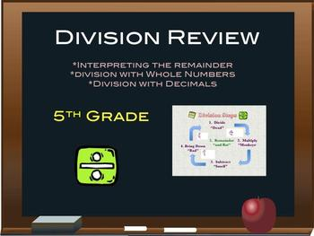 Division Review PowerPoint