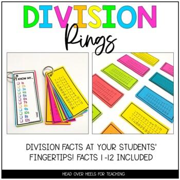 Division Rings