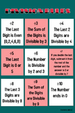 Division Rules